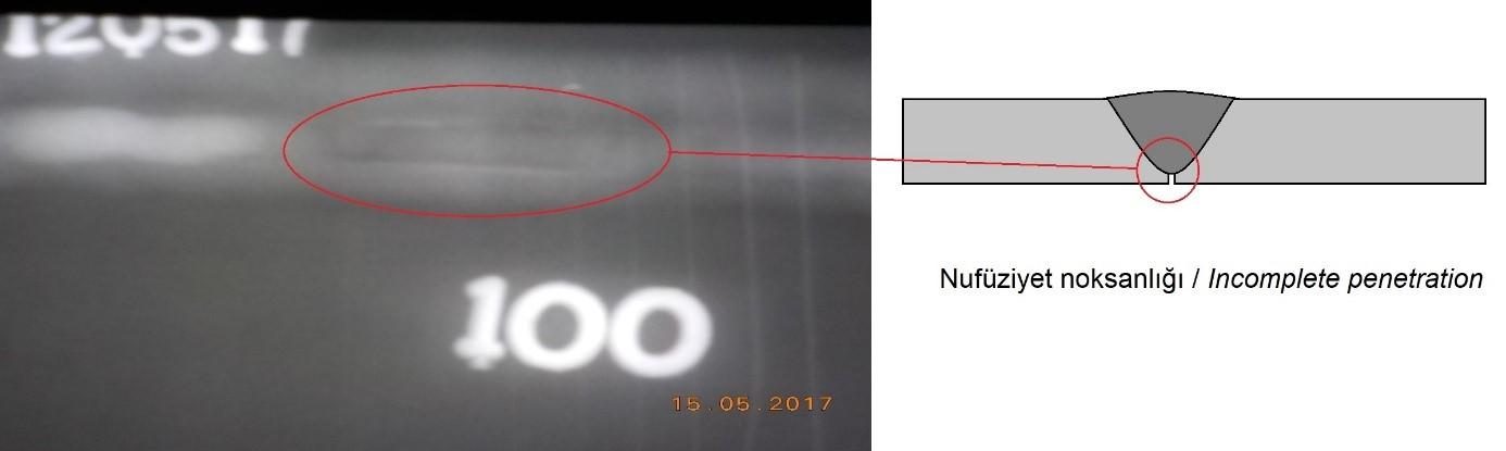 Non-Destructive Testing | SZUTEST